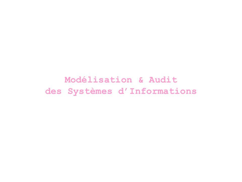 Brainstorming sur : Le SI dune entreprise http://www.creativite.net/brainstorming-remue-meninges-techniques/regles-du-brainstorming/