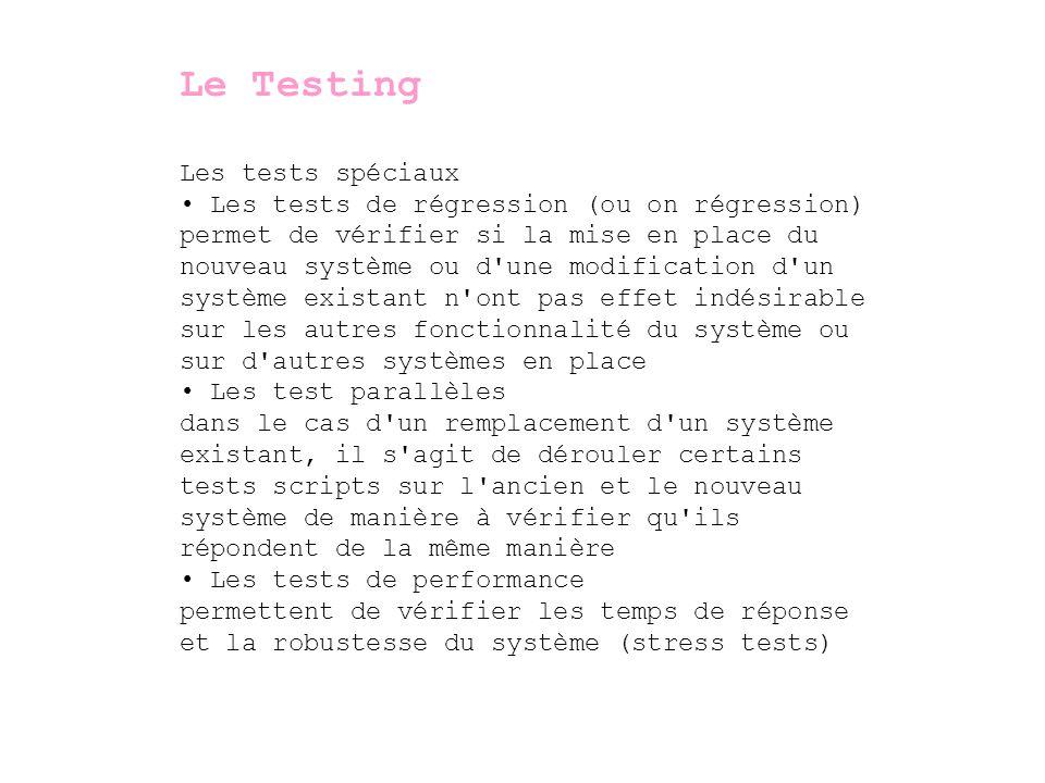 Le Testing En pratique … Très souvent (et selon lanalyse de risque), on réduit le plan de test : – Tests unitaires – Tests dintégration et de recette – Test de non Régression/performance
