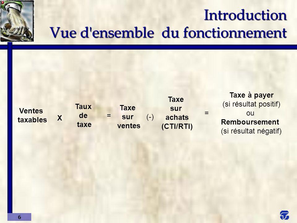 67 Dispositions opérationnelles u A.Période de déclaration uB. Gestion par le Québec de la TPS