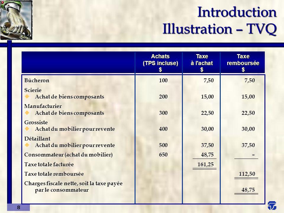 19 Principe de base B.Fournitures u Généralités TPS / TVQCTI / RTI n Fournitures taxables7 % / 7,5 % (1) OUI / OUI (2) n Fournitures détaxées0 % / 0 %OUI / OUI (2) n Fournitures exonéréesNON / NON NON / NON (1) 6,5 % avant le 1 er janvier 1998 (2) Avec restrictions pour certaines entreprises