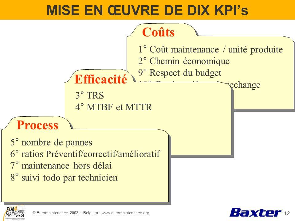 © Euromaintenance 2008 – Belgium - www.euromaintenance.org 12 MISE EN ŒUVRE DE DIX KPIs 12 1° Coût maintenance / unité produite 2° Chemin économique 9