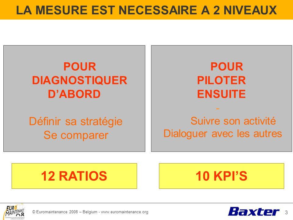© Euromaintenance 2008 – Belgium - www.euromaintenance.org 3 LA MESURE EST NECESSAIRE A 2 NIVEAUX POUR DIAGNOSTIQUER DABORD Définir sa stratégie Se co