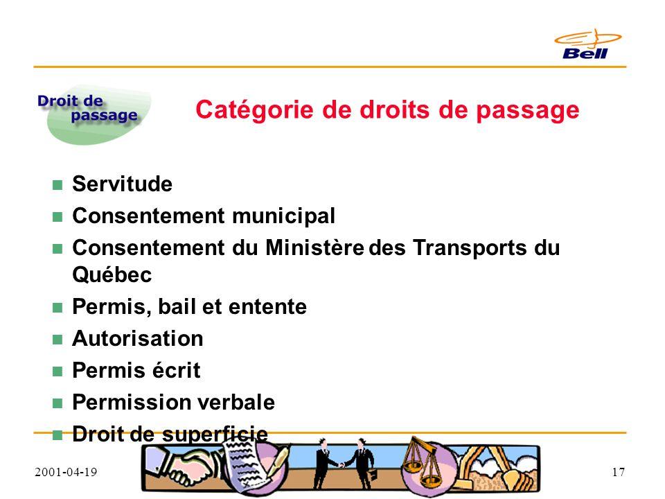 2001-04-1917 Catégorie de droits de passage Servitude Consentement municipal Consentement du Ministère des Transports du Québec Permis, bail et entente Autorisation Permis écrit Permission verbale Droit de superficie