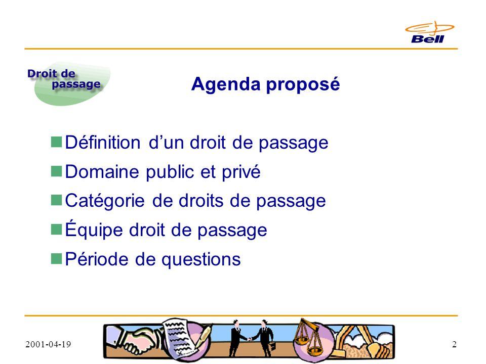 2001-04-192 Agenda proposé Définition dun droit de passage Domaine public et privé Catégorie de droits de passage Équipe droit de passage Période de questions