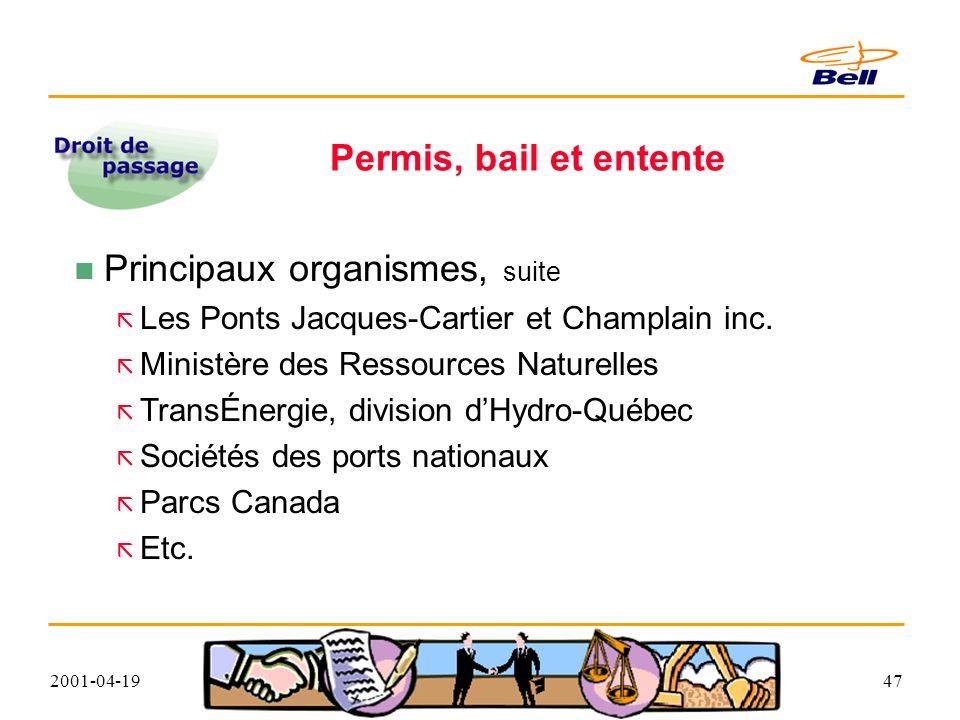 2001-04-1947 Permis, bail et entente Principaux organismes, suite Les Ponts Jacques-Cartier et Champlain inc.