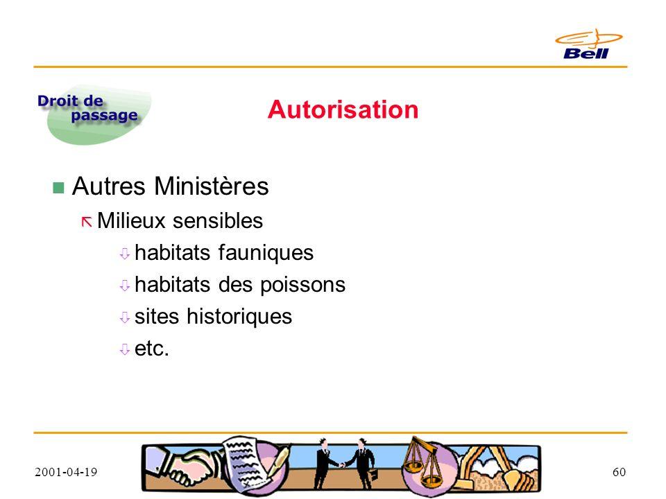 2001-04-1960 Autorisation Autres Ministères Milieux sensibles habitats fauniques habitats des poissons sites historiques etc.