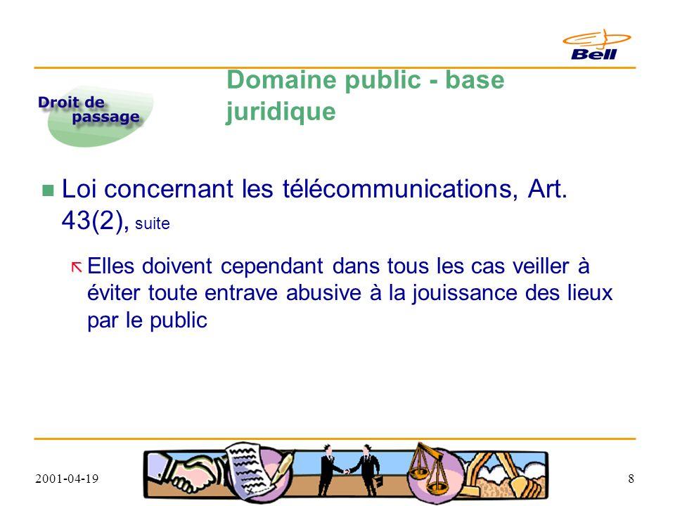 2001-04-199 Domaine public - base juridique Loi concernant les télécommunications, Art.