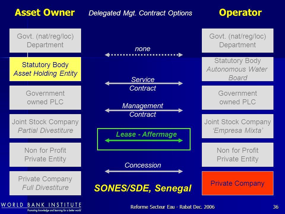 Reforme Secteur Eau - Rabat Dec.200636 Asset Owner Delegated Mgt.