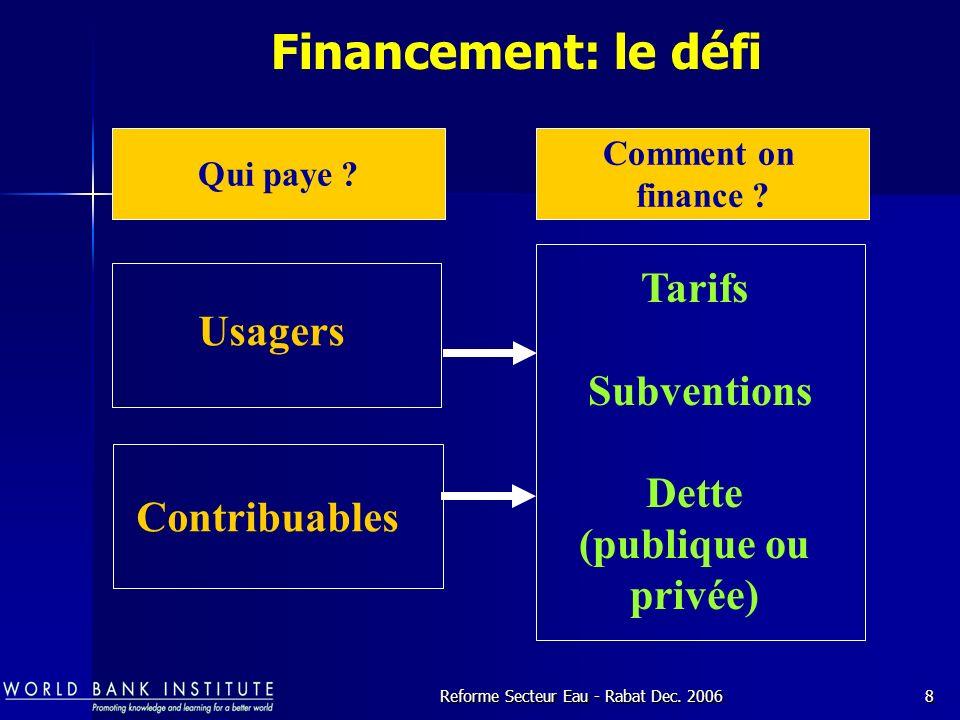 Reforme Secteur Eau - Rabat Dec.20068 Financement: le défi Usagers Contribuables Qui paye .