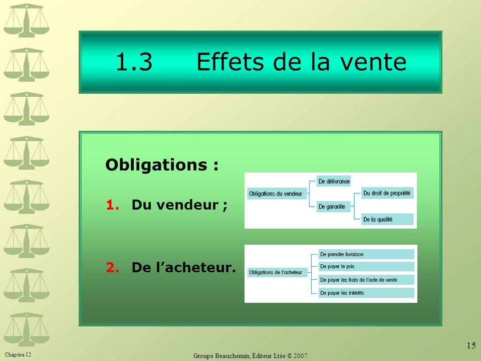 Chapitre 12 Groupe Beauchemin, Éditeur Ltée © 2007 15 1.3 Effets de la vente Obligations : 1.Du vendeur ; 2.De lacheteur.