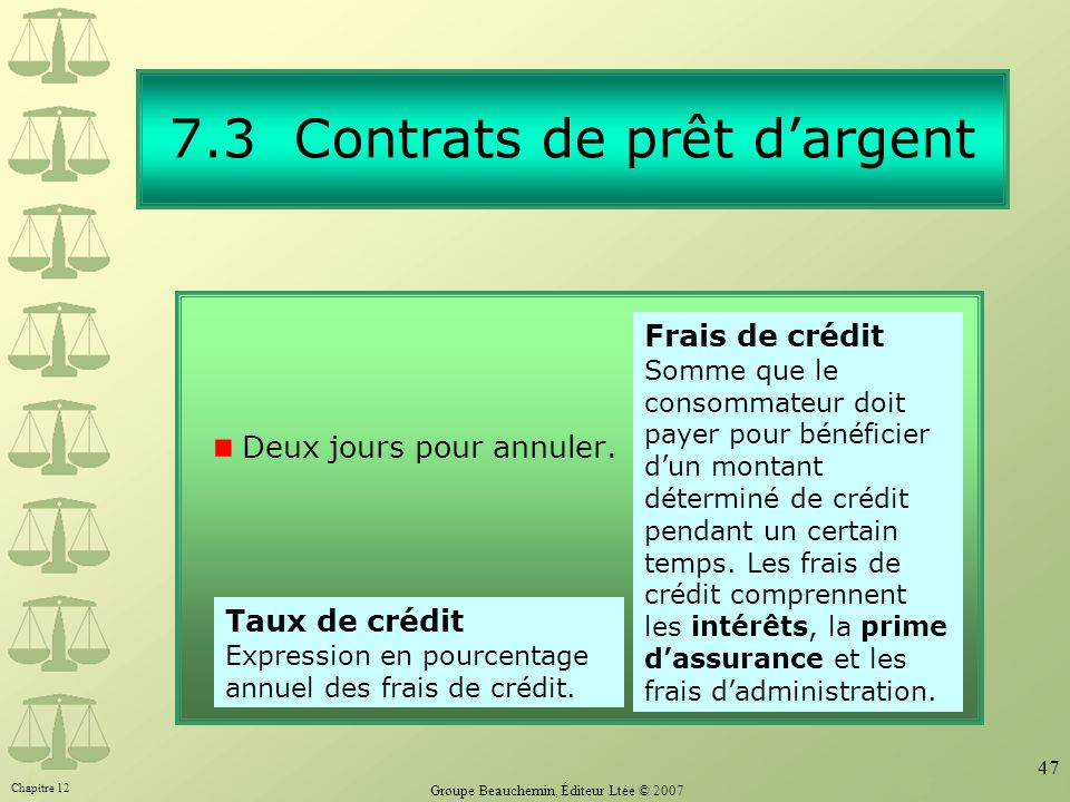 Chapitre 12 Groupe Beauchemin, Éditeur Ltée © 2007 47 7.3 Contrats de prêt dargent Deux jours pour annuler. Frais de crédit Somme que le consommateur