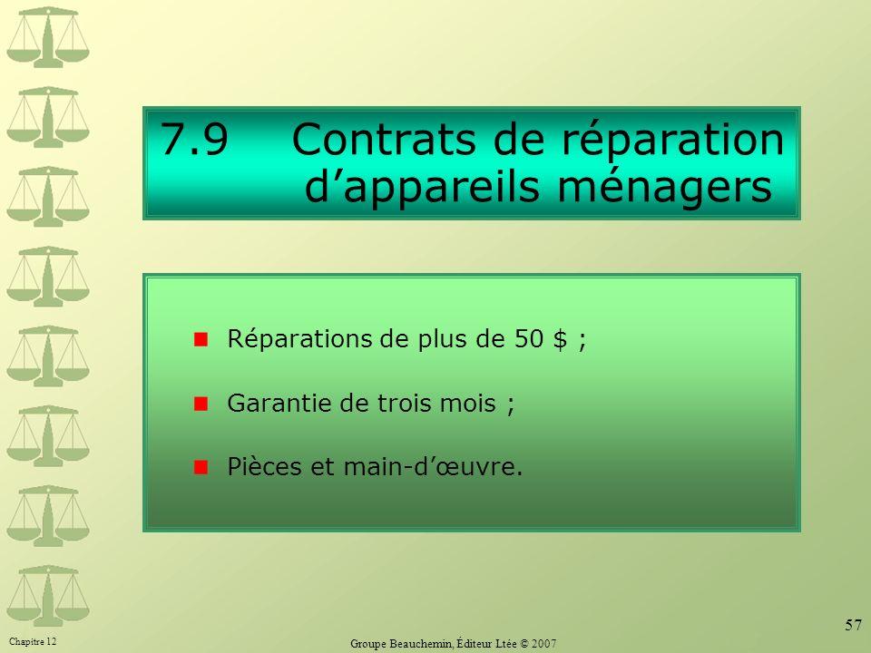 Chapitre 12 Groupe Beauchemin, Éditeur Ltée © 2007 57 7.9 Contrats de réparation dappareils ménagers Réparations de plus de 50 $ ; Garantie de trois mois ; Pièces et main-dœuvre.