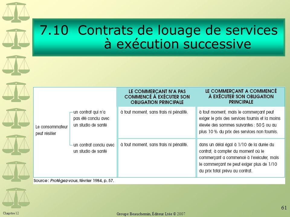 Chapitre 12 Groupe Beauchemin, Éditeur Ltée © 2007 61 7.10 Contrats de louage de services à exécution successive