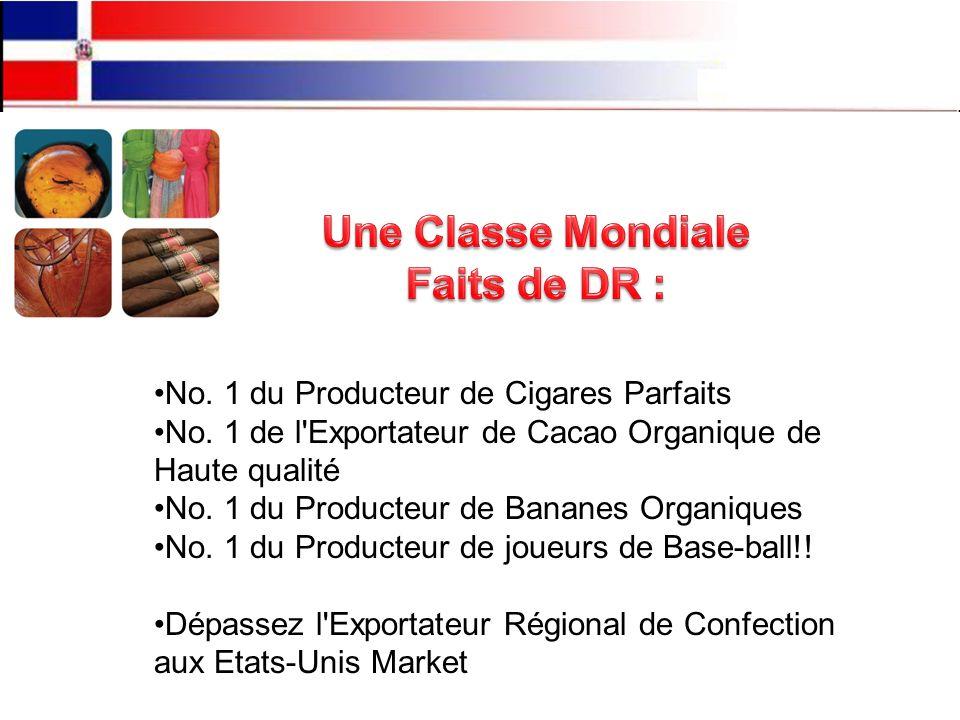 No. 1 du Producteur de Cigares Parfaits No.
