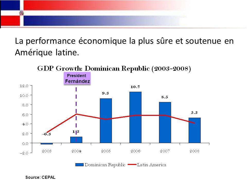 La performance économique la plus sûre et soutenue en Amérique latine.