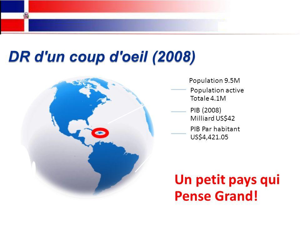 Population 9.5M Population active Totale 4.1M PIB (2008) Milliard US$42 PIB Par habitant US$4,421.05 Un petit pays qui Pense Grand.