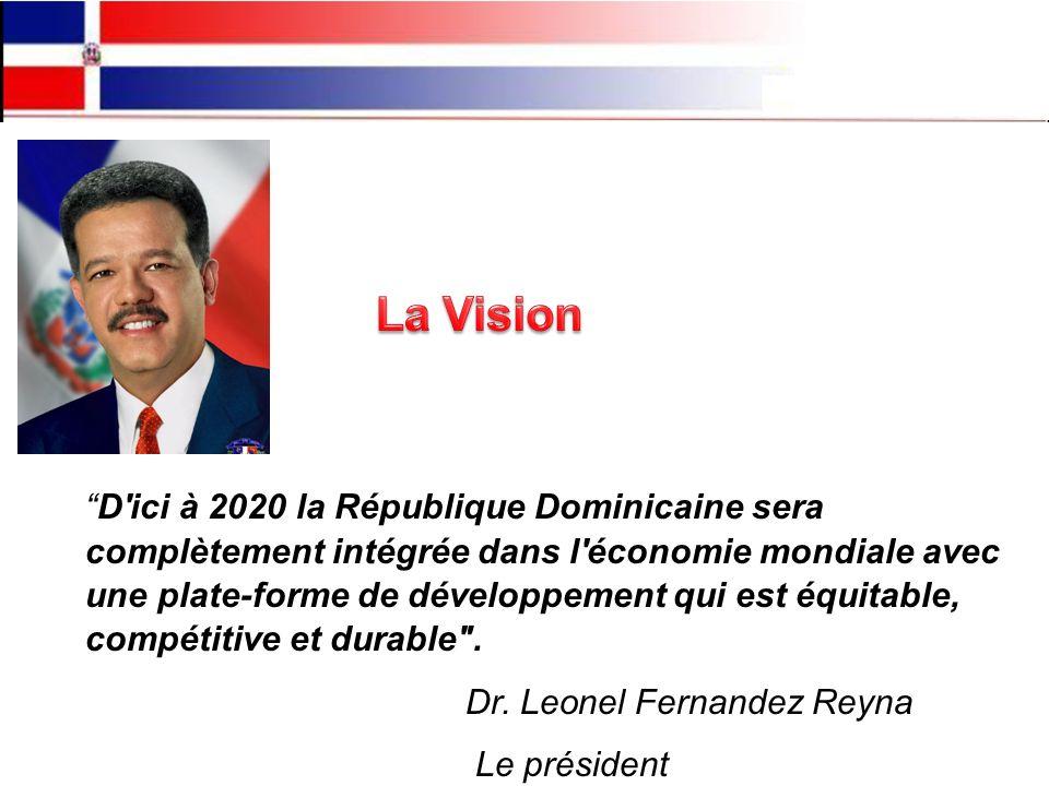 D ici à 2020 la République Dominicaine sera complètement intégrée dans l économie mondiale avec une plate-forme de développement qui est équitable, compétitive et durable .