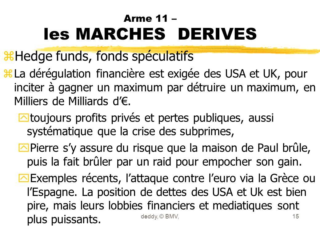 Arme 11 – les MARCHES DERIVES zHedge funds, fonds spéculatifs zLa dérégulation financière est exigée des USA et UK, pour inciter à gagner un maximum par détruire un maximum, en Milliers de Milliards d.