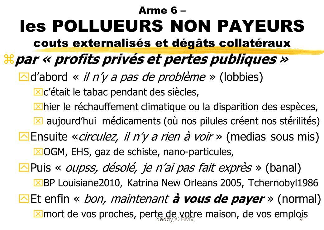 Arme 6 – les POLLUEURS NON PAYEURS couts externalisés et dégâts collatéraux zpar « profits privés et pertes publiques » ydabord « il ny a pas de probl