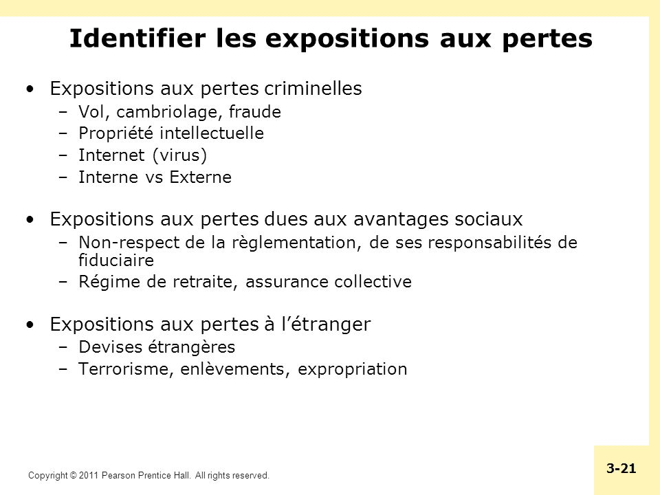 Copyright © 2011 Pearson Prentice Hall. All rights reserved. 3-21 Identifier les expositions aux pertes Expositions aux pertes criminelles –Vol, cambr