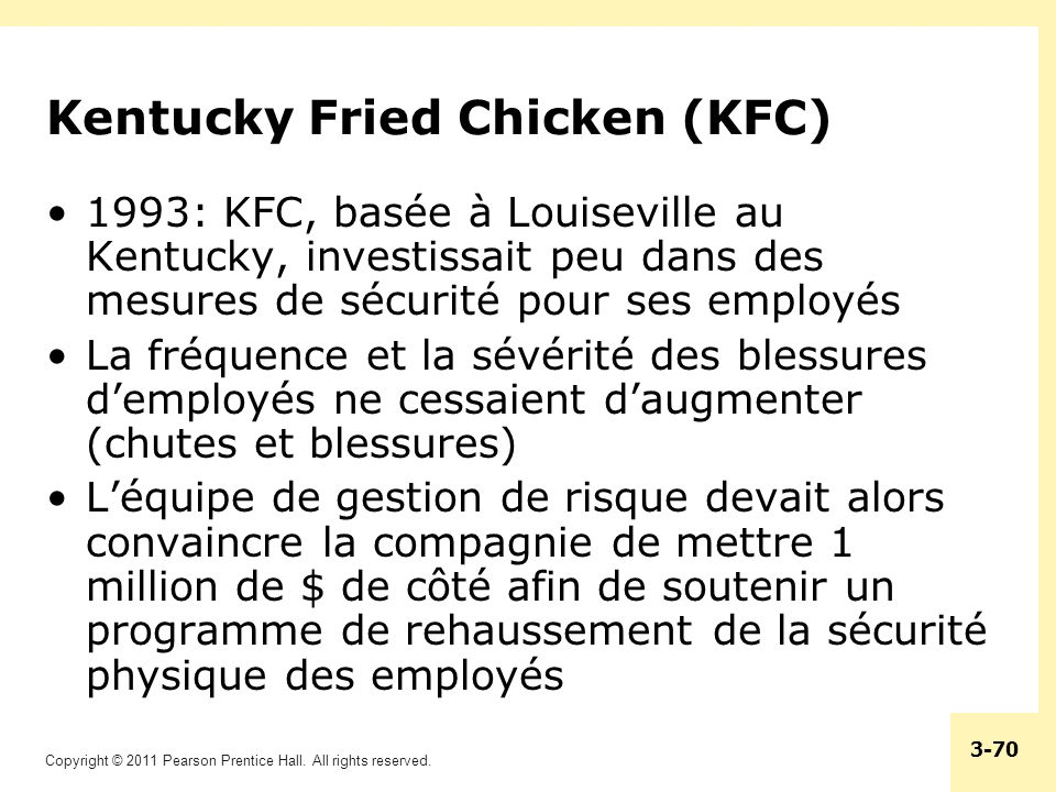 Copyright © 2011 Pearson Prentice Hall. All rights reserved. 3-70 Kentucky Fried Chicken (KFC) 1993: KFC, basée à Louiseville au Kentucky, investissai