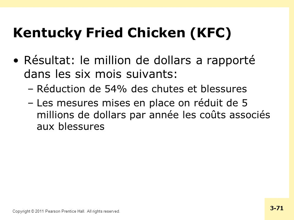 Copyright © 2011 Pearson Prentice Hall. All rights reserved. 3-71 Kentucky Fried Chicken (KFC) Résultat: le million de dollars a rapporté dans les six
