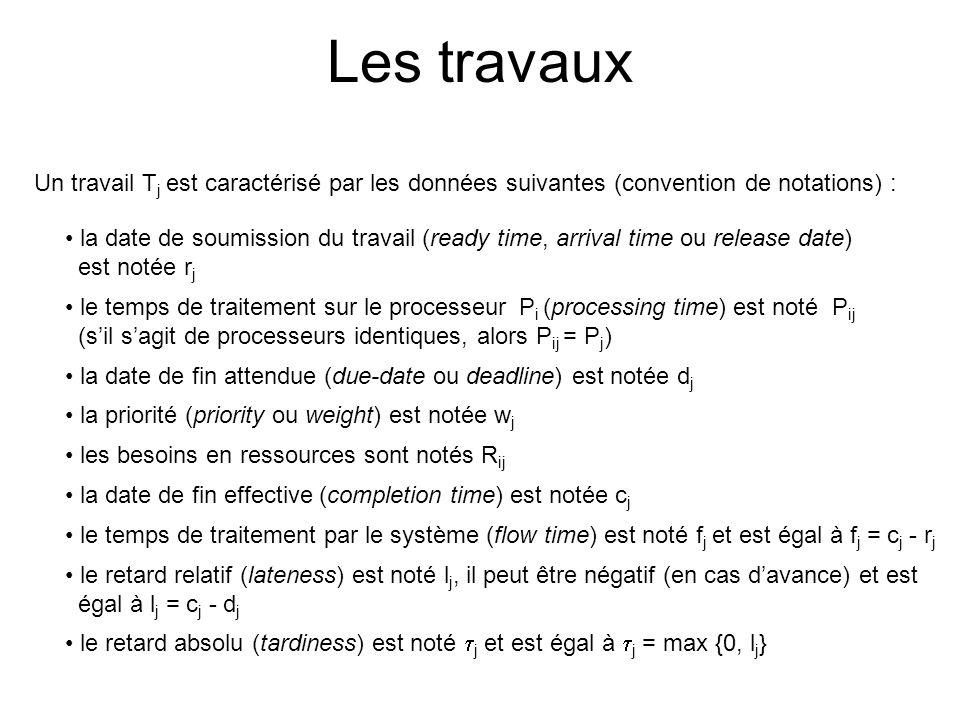 Les travaux Un travail T j est caractérisé par les données suivantes (convention de notations) : la date de soumission du travail (ready time, arrival