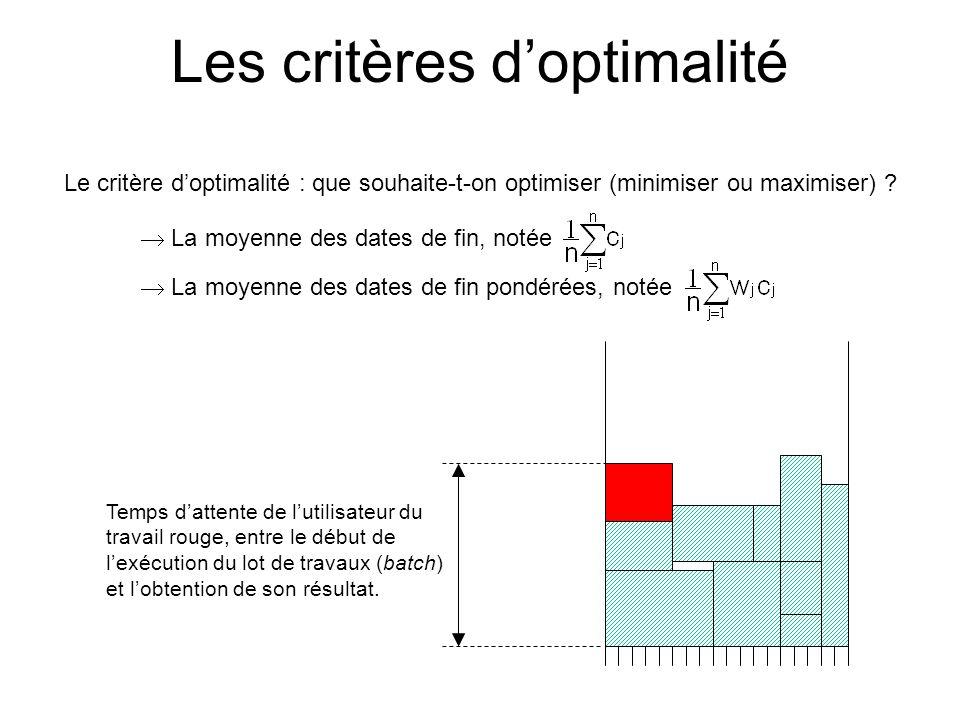 Les critères doptimalité La moyenne des dates de fin, notée Le critère doptimalité : que souhaite-t-on optimiser (minimiser ou maximiser) ? La moyenne