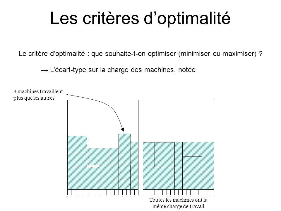 Les critères doptimalité Lécart-type sur la charge des machines, notée Le critère doptimalité : que souhaite-t-on optimiser (minimiser ou maximiser) ?