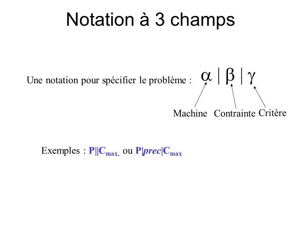 Notation à 3 champs Une notation pour spécifier le problème : MachineContrainte Critère Exemples : P  C max, ou P prec C max