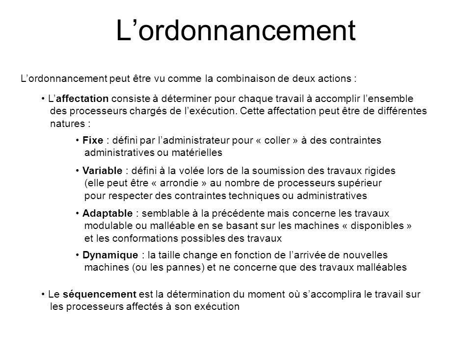 Lordonnancement Lordonnancement peut être vu comme la combinaison de deux actions : Laffectation consiste à déterminer pour chaque travail à accomplir
