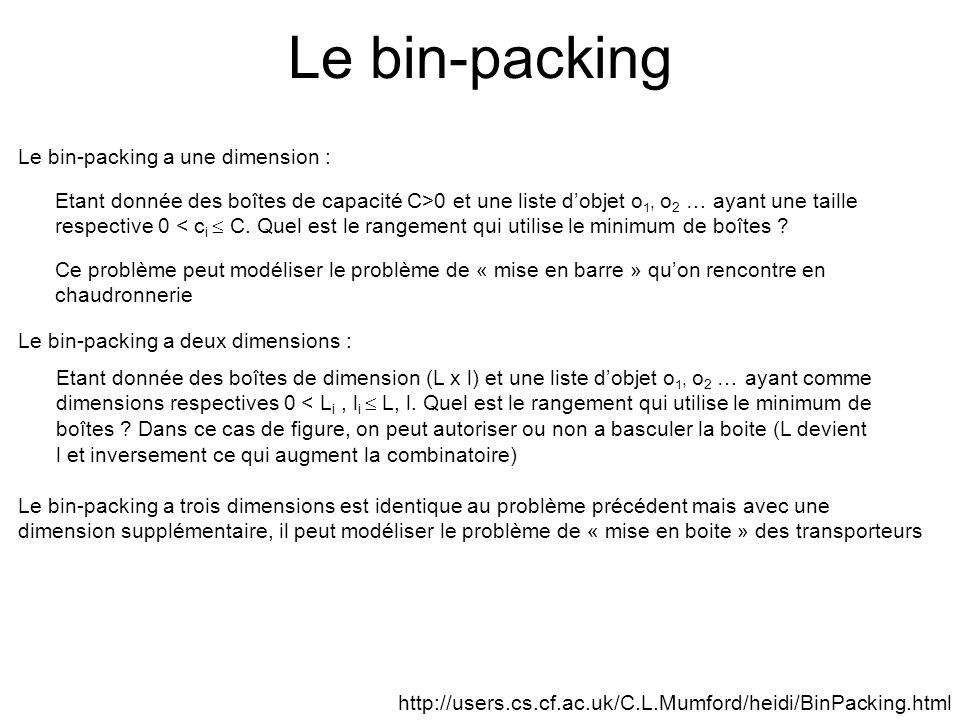 Le bin-packing http://users.cs.cf.ac.uk/C.L.Mumford/heidi/BinPacking.html Le bin-packing a une dimension : Etant donnée des boîtes de capacité C>0 et