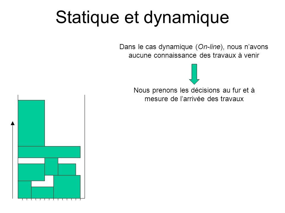 Statique et dynamique Dans le cas dynamique (On-line), nous navons aucune connaissance des travaux à venir Nous prenons les décisions au fur et à mesu