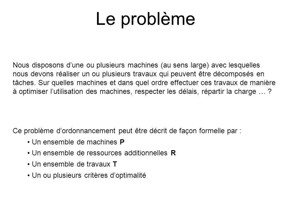 Le problème Ce problème dordonnancement peut être décrit de façon formelle par : Un ensemble de machines P Un ensemble de ressources additionnelles R