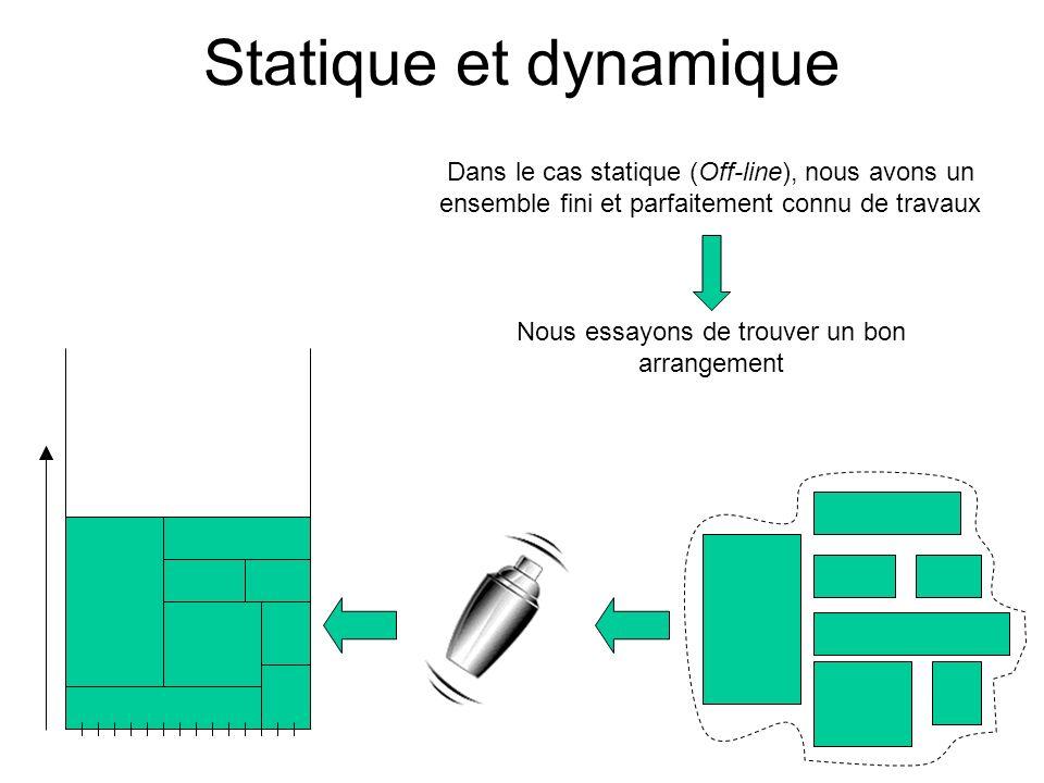 Statique et dynamique Dans le cas statique (Off-line), nous avons un ensemble fini et parfaitement connu de travaux Nous essayons de trouver un bon ar