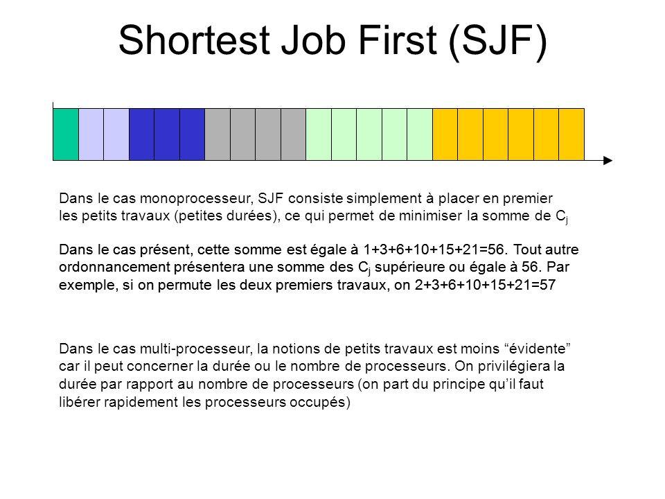 Shortest Job First (SJF) Dans le cas monoprocesseur, SJF consiste simplement à placer en premier les petits travaux (petites durées), ce qui permet de