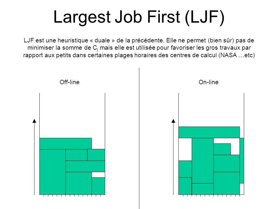 Largest Job First (LJF) LJF est une heuristique « duale » de la précédente. Elle ne permet (bien sûr) pas de minimiser la somme de C j mais elle est u