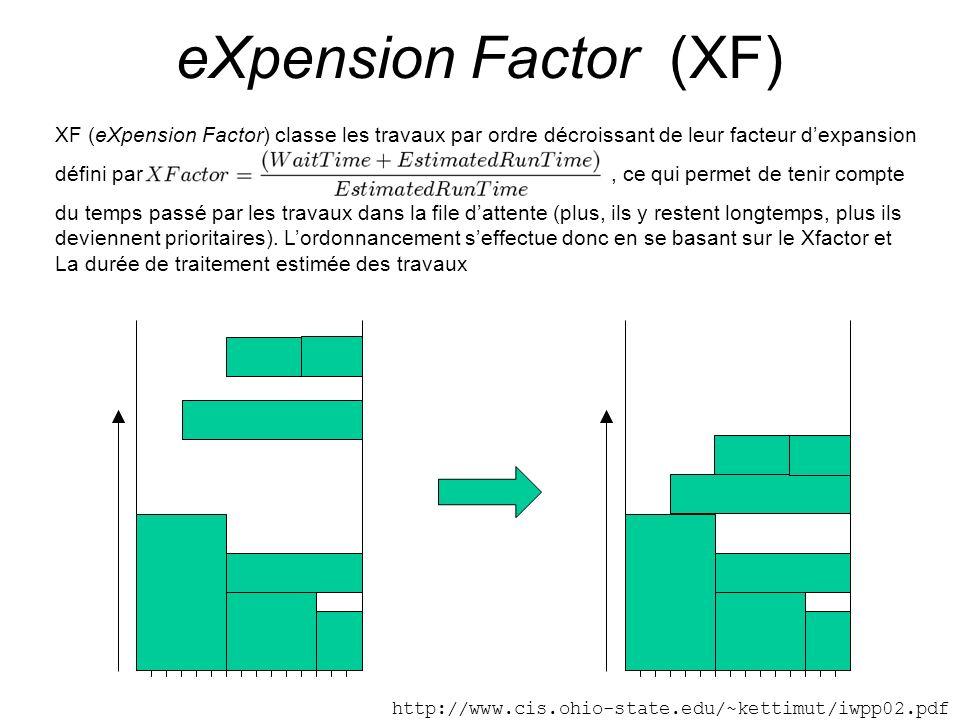 eXpension Factor (XF) http://www.cis.ohio-state.edu/~kettimut/iwpp02.pdf défini par, ce qui permet de tenir compte XF (eXpension Factor) classe les tr
