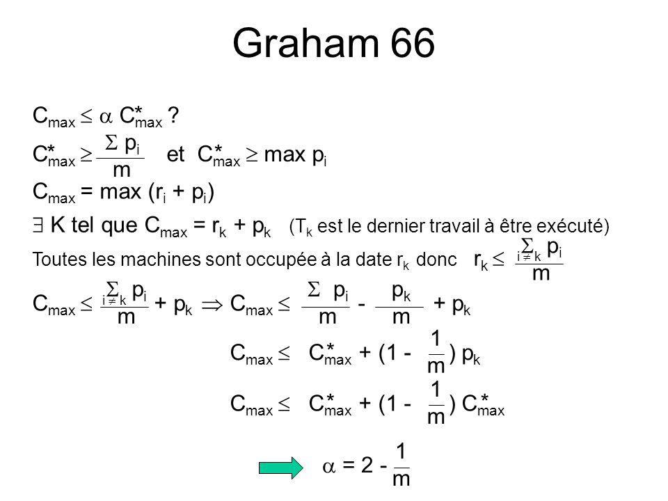 Graham 66 C max C max ? * C max et C max max p i p i m ** C max = max (r i + p i ) K tel que C max = r k + p k (T k est le dernier travail à être exéc