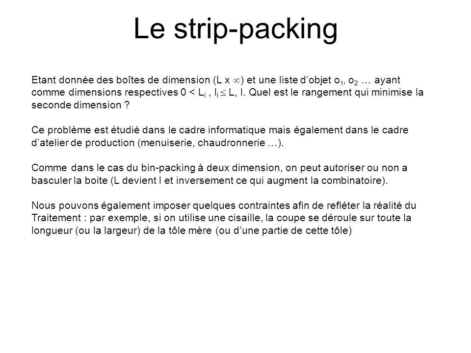 Le strip-packing Etant donnée des boîtes de dimension (L x ) et une liste dobjet o 1, o 2 … ayant comme dimensions respectives 0 < L i, l i L, l. Quel