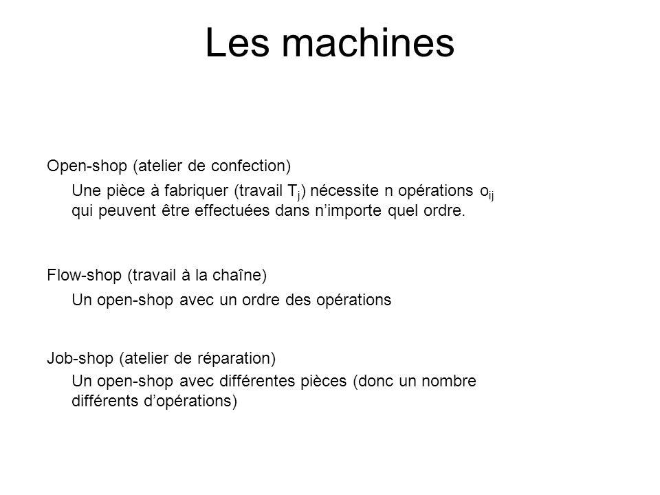 Les machines Open-shop (atelier de confection) Une pièce à fabriquer (travail T j ) nécessite n opérations o ij qui peuvent être effectuées dans nimpo