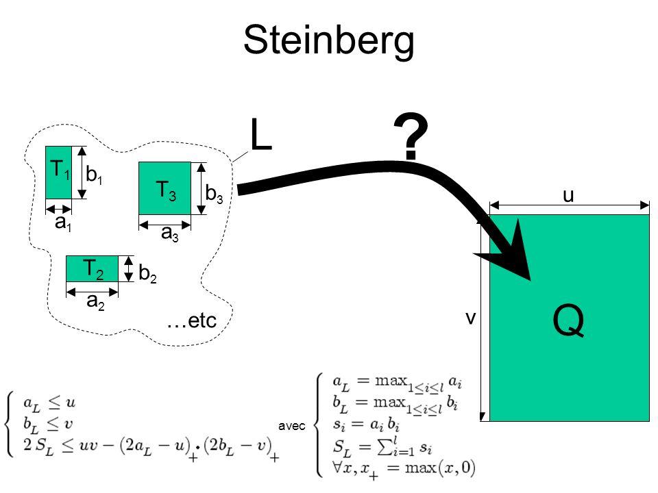 Steinberg u Q v ? …etc a1a1 b1b1 T1T1 b2b2 a2a2 T2T2 T3T3 a3a3 b3b3 L avec