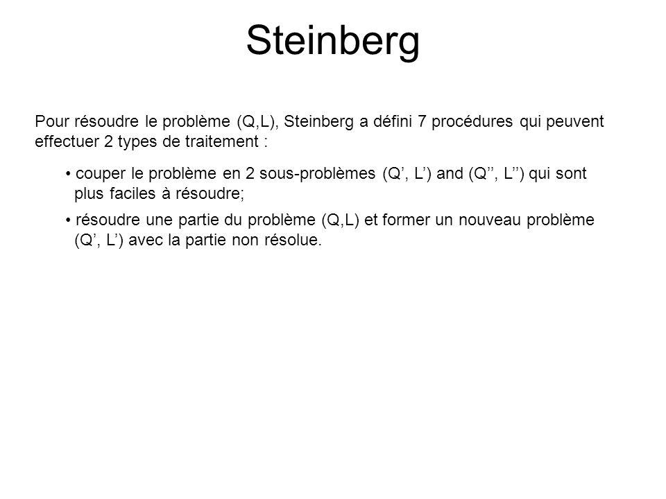 Steinberg couper le problème en 2 sous-problèmes (Q, L) and (Q, L) qui sont plus faciles à résoudre; résoudre une partie du problème (Q,L) et former u