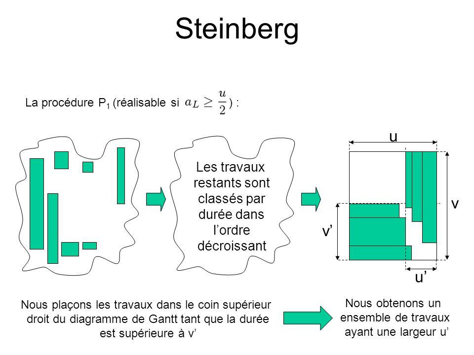 Steinberg v v u Les travaux restants sont classés par durée dans lordre décroissant Nous plaçons les travaux dans le coin supérieur droit du diagramme