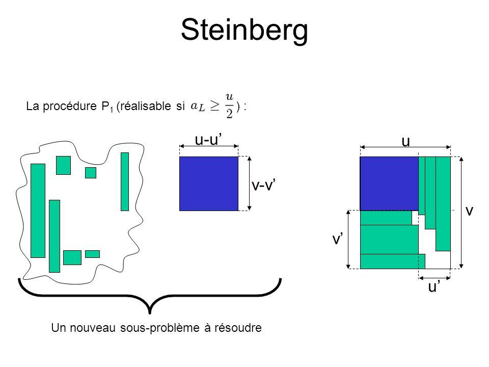 Steinberg v-v u-u Un nouveau sous-problème à résoudre v v u u La procédure P 1 (réalisable si ) :