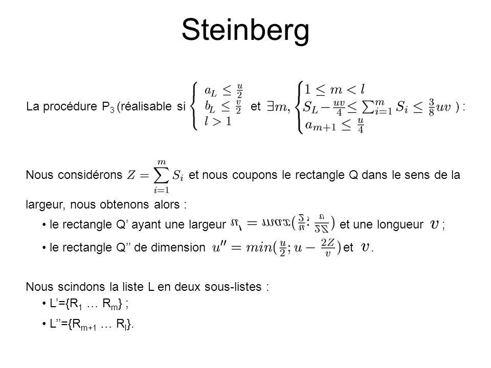 Steinberg Nous scindons la liste L en deux sous-listes : Nous considérons et nous coupons le rectangle Q dans le sens de la largeur, nous obtenons alo