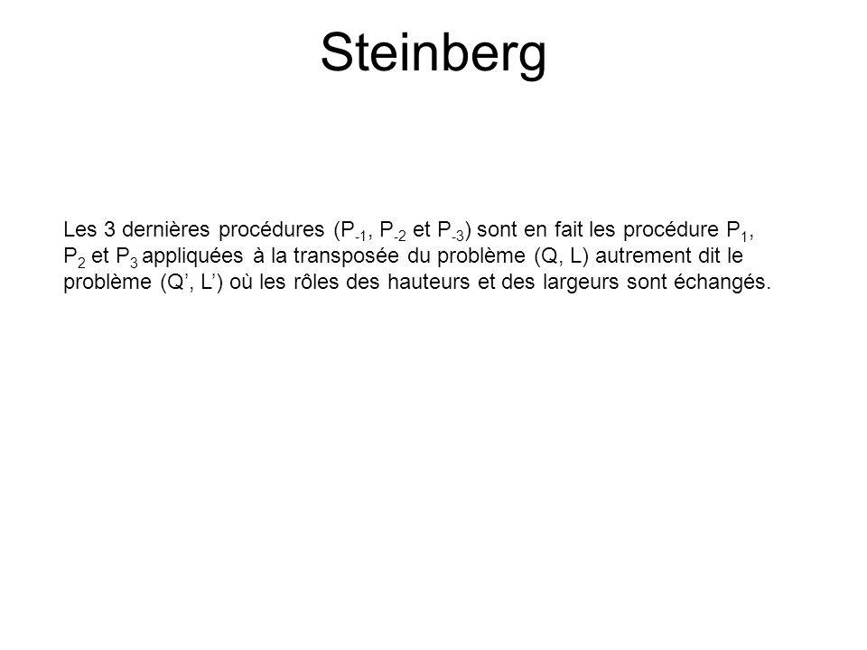 Steinberg Les 3 dernières procédures (P -1, P -2 et P -3 ) sont en fait les procédure P 1, P 2 et P 3 appliquées à la transposée du problème (Q, L) au