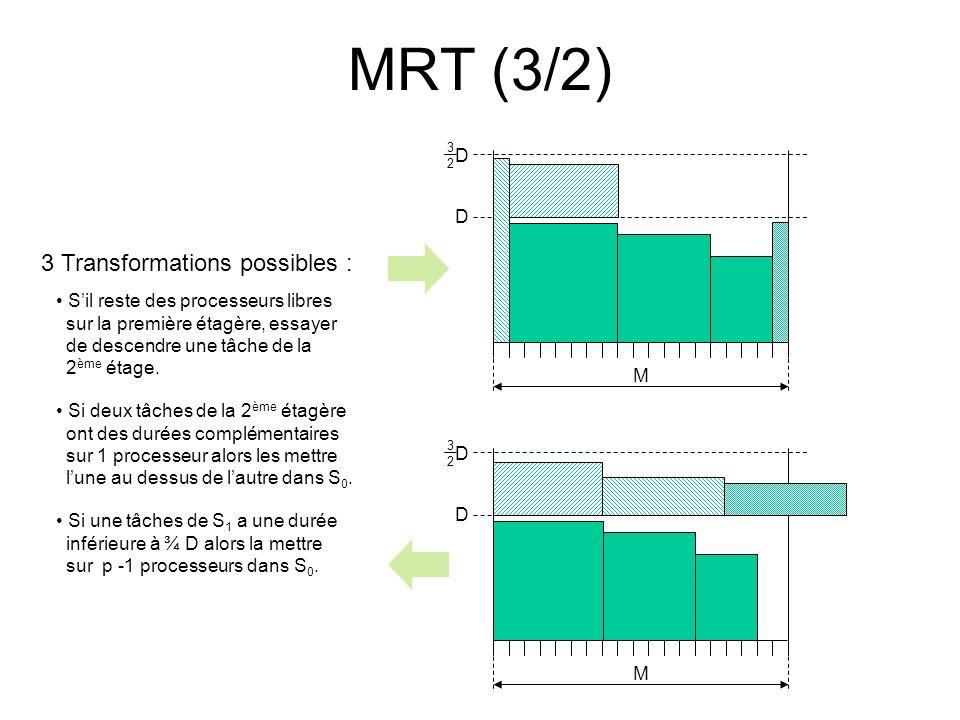 3232 M D D 3232 M D D 3 Transformations possibles : Sil reste des processeurs libres sur la première étagère, essayer de descendre une tâche de la 2 è