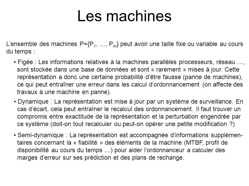 Les machines Lensemble des machines P={P 1, …, P m } peut avoir une taille fixe ou variable au cours du temps : Figée : Les informations relatives à l
