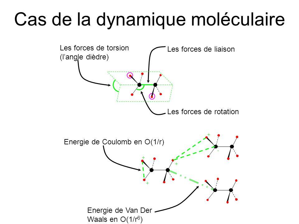 Cas de la dynamique moléculaire Les forces de liaison Les forces de rotation Les forces de torsion (langle dièdre) Energie de Coulomb en O(1/r) + + +